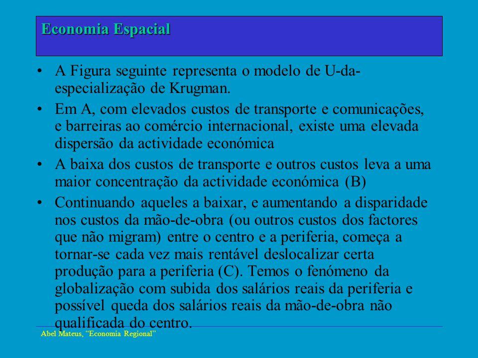 Abel Mateus, Economia Regional Economia Urbana A Figura seguinte representa o modelo de U-da- especialização de Krugman. Em A, com elevados custos de