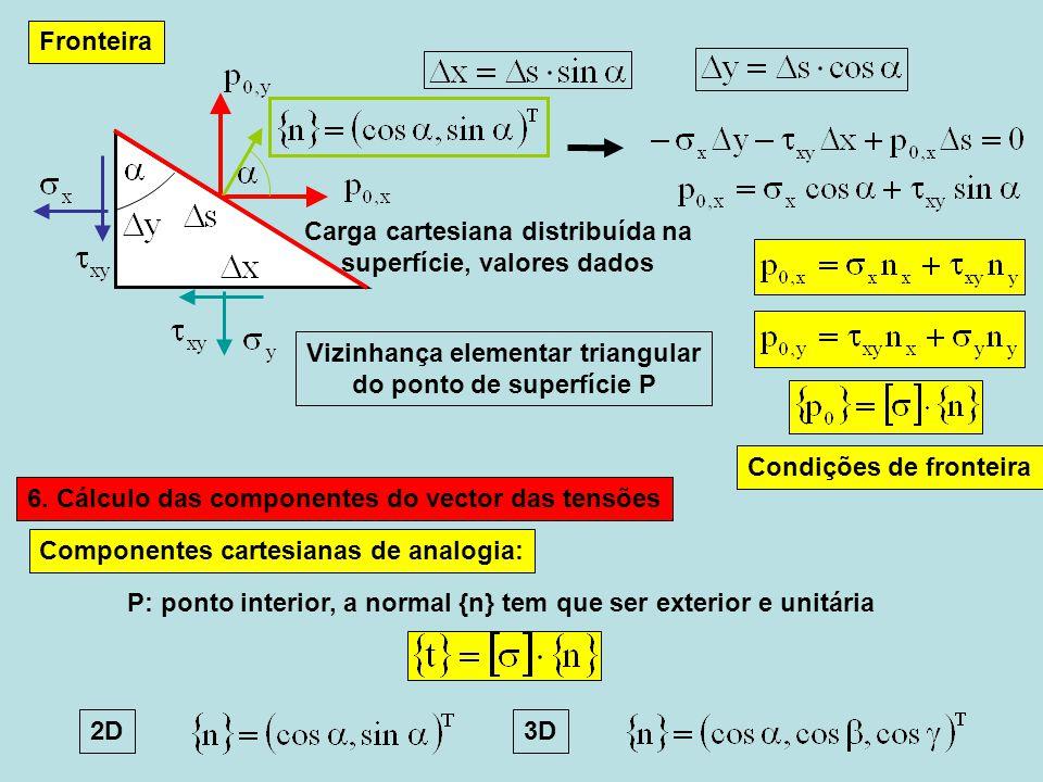 6. Cálculo das componentes do vector das tensões Fronteira Carga cartesiana distribuída na superfície, valores dados Componentes cartesianas de analog