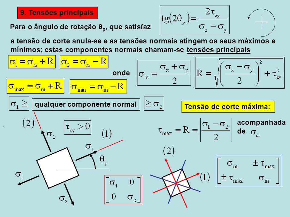 9. Tensões principais Para o ângulo de rotação θ p, que satisfaz a tensão de corte anula-se e as tensões normais atingem os seus máximos e mínimos; es