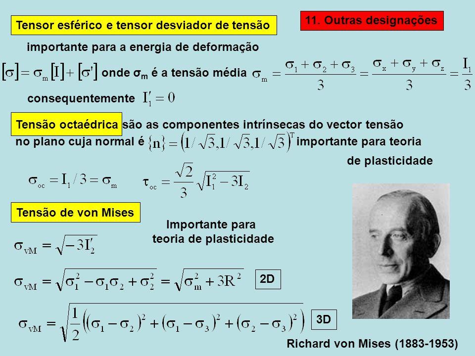 11. Outras designações Tensor esférico e tensor desviador de tensão onde σ m é a tensão média Tensão octaédrica são as componentes intrínsecas do vect