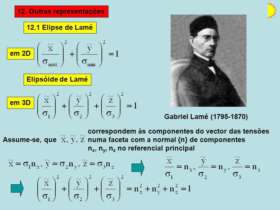 12. Outras representações 12.1 Elipse de Lamé Gabriel Lamé (1795-1870) em 2D Elipsóide de Lamé em 3D correspondem às componentes do vector das tensões
