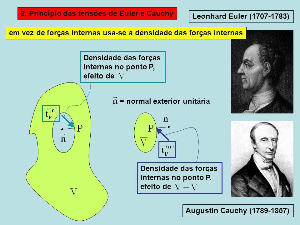 Augustin Cauchy (1789-1857) Leonhard Euler (1707-1783) 2.