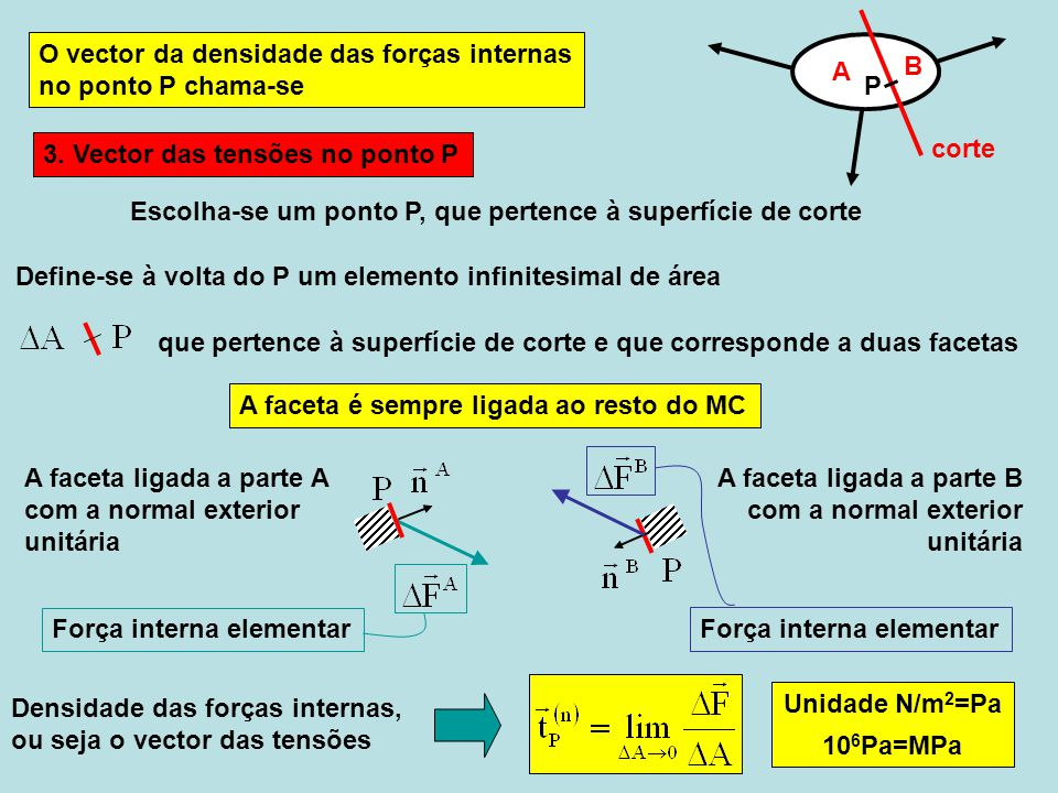 Real para +1 Imag.para -1 Real para +1 Imag. para -1 Assimptotas com declives Real para -1 Imag.