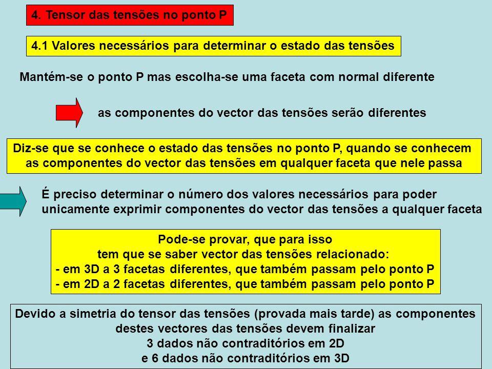 Pode-se provar, que para isso tem que se saber vector das tensões relacionado: - em 3D a 3 facetas diferentes, que também passam pelo ponto P - em 2D a 2 facetas diferentes, que também passam pelo ponto P Mantém-se o ponto P mas escolha-se uma faceta com normal diferente as componentes do vector das tensões serão diferentes É preciso determinar o número dos valores necessários para poder unicamente exprimir componentes do vector das tensões a qualquer faceta 4.