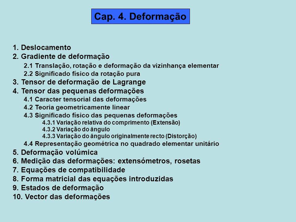 Deformação é outra das repostas do MC ao carregamento Cada vizinhança dos pontos interiores do MC depois da aplicação do carregamento muda: a sua posição (translação e rotação) o seu volume (parte volúmica do tensor da deformação) a sua forma (parte desviatórica do tensor da deformação) vector que liga a posição inicial com a posição final, de cada ponto do MC não é preciso definir uma vizinhança para poder definir o vector de deslocamento 1.