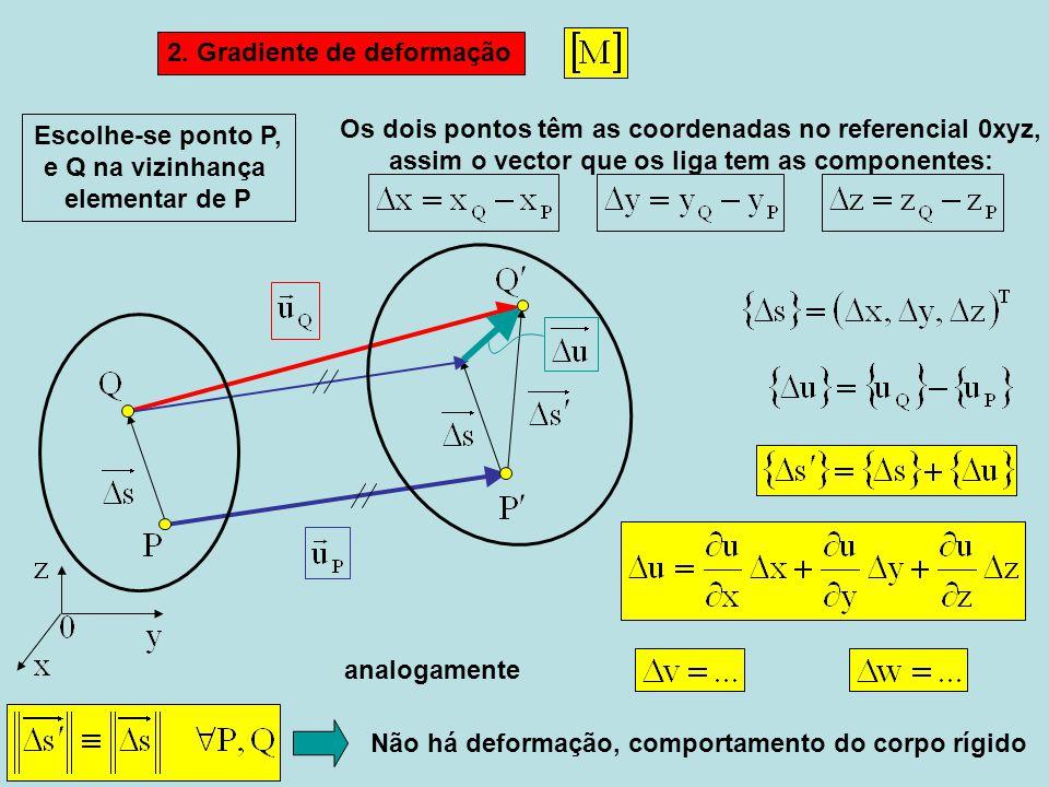 Para definir a deformação precisa-se apenas a variação de forma e de volume, por isso tem que se eliminar de {Δs} a translação e a rotação do corpo rígido expansão de Taylor Translação Rotação Deformação Posição Forma e volume 2.1 Translação, rotação e deformação da vizinhança elementar p.