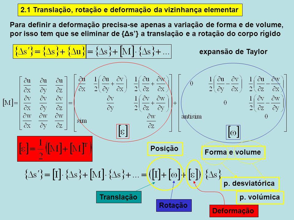 Distorção Componente tangencial, angular Na figura é importante introduzir todas as variações nos sentidos positivos, assim os dois ângulos são positivos e somam-se 4.3.3 Variação do ângulo originalmente recto (Distorção) Pode-se provar, que Já foi provado, que A distorção é positiva, quando o ângulo diminui-se Introduzindo,