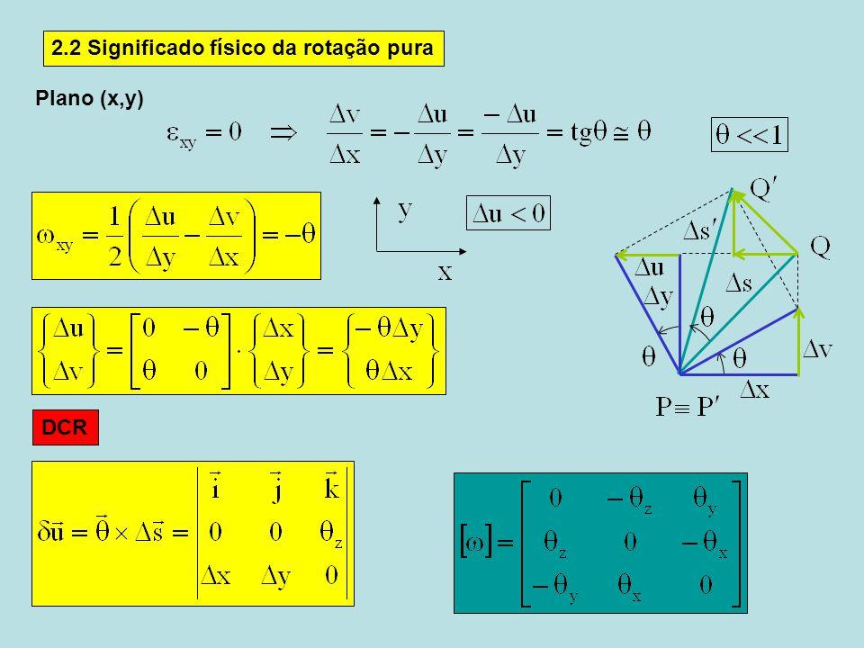 4.3 Representação geométrica no quadrado elementar unitário Retira-se a translação e a rotação, dimensões unitárias elementares (infinitesimais) A rotação deformação Rectângulo elementar A inicial translação B B C C Ajustar os ângulos