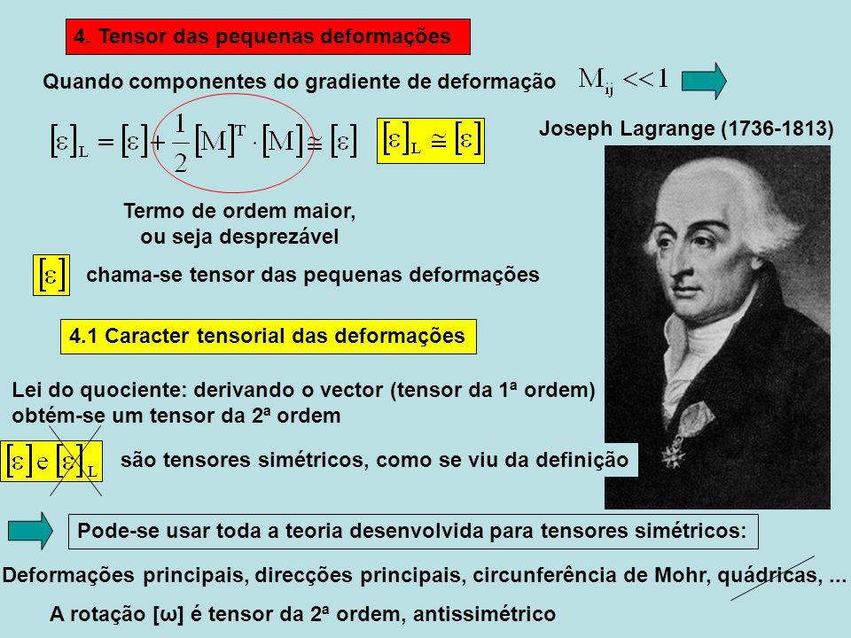 A teoria das pequenas deformações não impede deslocamentos grandes a limitação de grandeza é aplicada apenas para as derivadas Exemplos: translação pura, rotação pura 4.2 Teoria geometricamente linear Teoria das pequenas deformações Não se distingue a posição inicial e a final do MC, superfície do MC assume-se igual antes a depois da aplicação da carga, as equações de equilíbrio escrevem-se para a forma não-deformada.