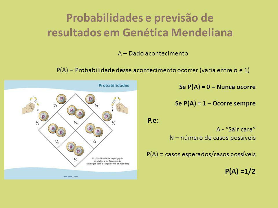 Probabilidades e previsão de resultados em Genética Mendeliana A – Dado acontecimento P(A) – Probabilidade desse acontecimento ocorrer (varia entre o e 1) Se P(A) = 0 – Nunca ocorre Se P(A) = 1 – Ocorre sempre P.e: A - Sair cara N – número de casos possíveis P(A) = casos esperados/casos possíveis P(A) =1/2