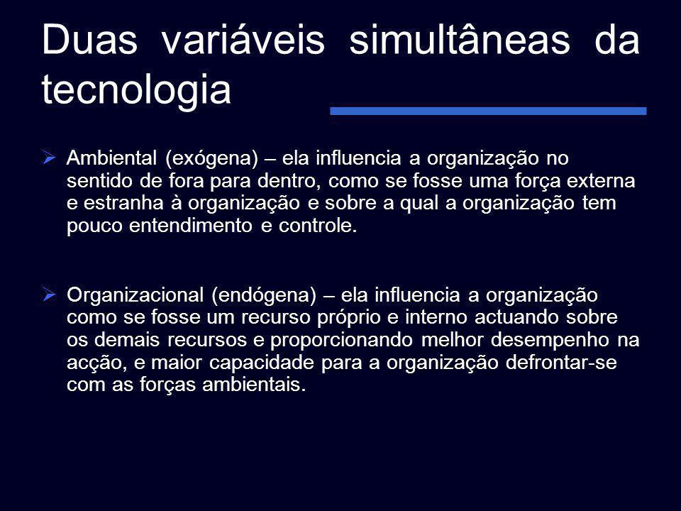 Duas variáveis simultâneas da tecnologia Ambiental (exógena) – ela influencia a organização no sentido de fora para dentro, como se fosse uma força ex