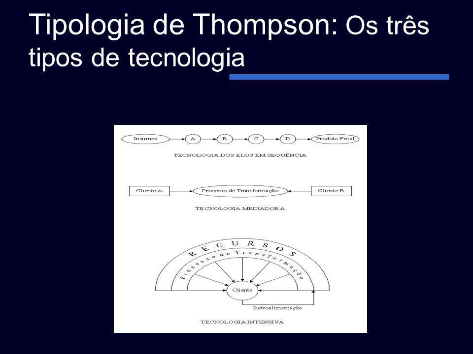 Tipologia de Thompson: Os três tipos de tecnologia