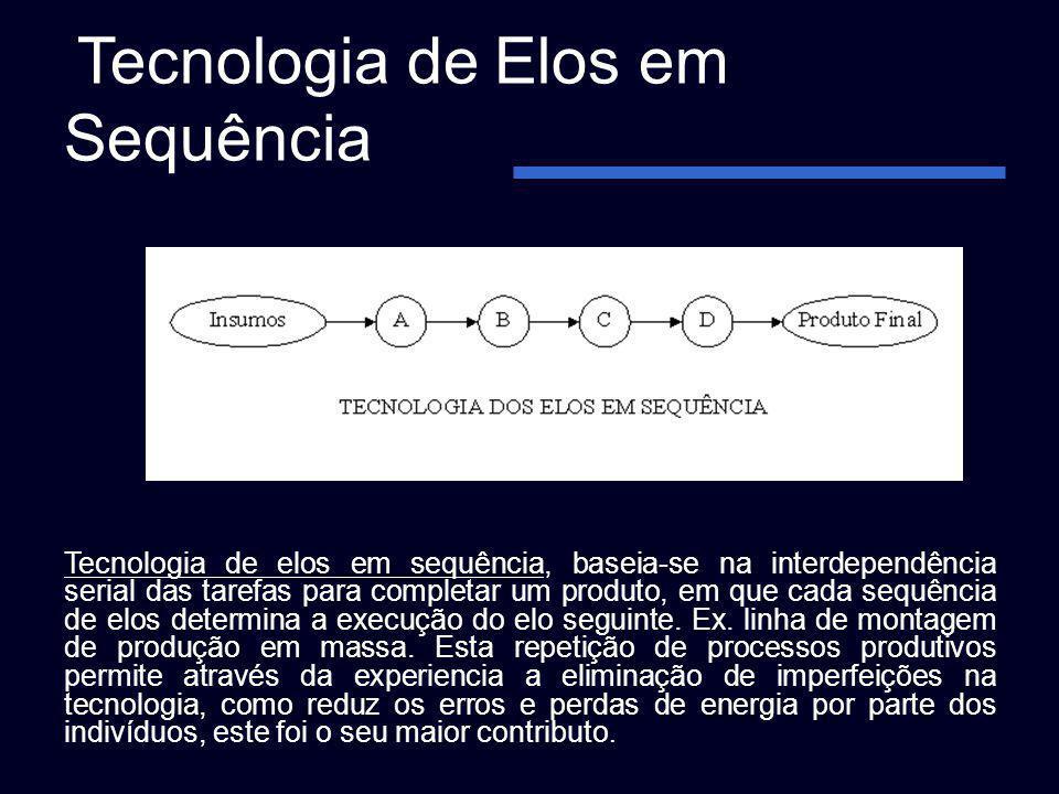 Tecnologia de Elos em Sequência Tecnologia de elos em sequência, baseia-se na interdependência serial das tarefas para completar um produto, em que ca
