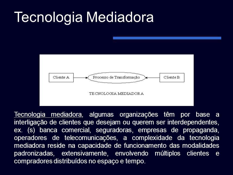 Tecnologia Mediadora Tecnologia mediadora, algumas organizações têm por base a interligação de clientes que desejam ou querem ser interdependentes, ex