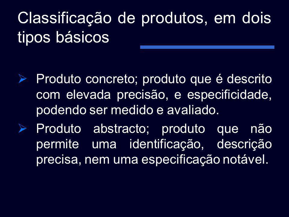 Classificação de produtos, em dois tipos básicos Produto concreto; produto que é descrito com elevada precisão, e especificidade, podendo ser medido e