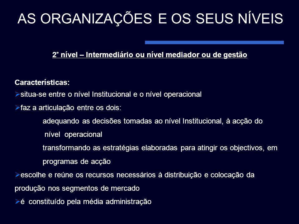 2° nível – Intermediário ou nível mediador ou de gestão Características: situa-se entre o nível Institucional e o nível operacional faz a articulação