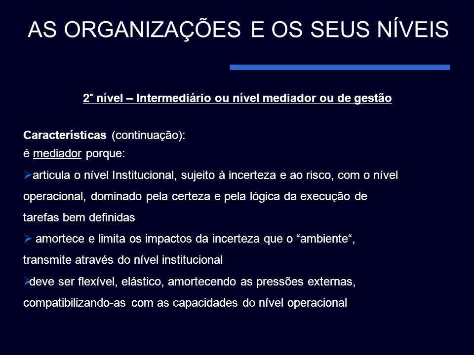 2° nível – Intermediário ou nível mediador ou de gestão Características (continuação): é mediador porque: articula o nível Institucional, sujeito à in