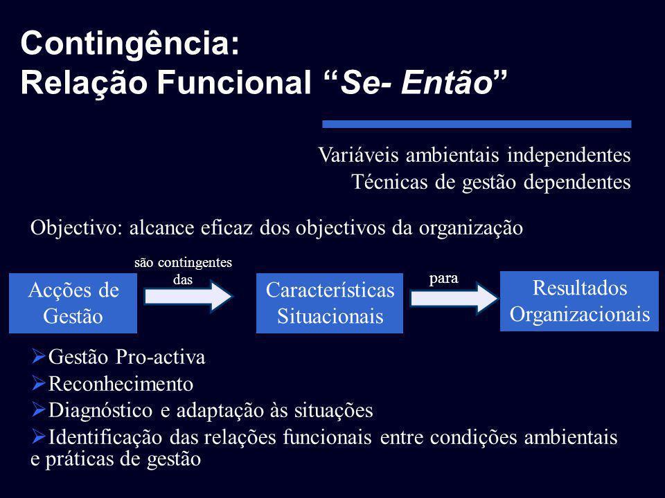 Contingência: Relação Funcional Se- Então Variáveis ambientais independentes Técnicas de gestão dependentes Objectivo: alcance eficaz dos objectivos d