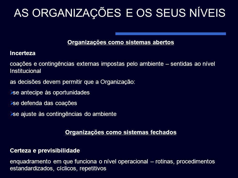 Organizações como sistemas abertos Incerteza coações e contingências externas impostas pelo ambiente – sentidas ao nível Institucional as decisões dev