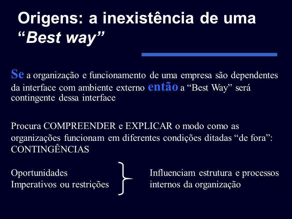 Origens: a inexistência de umaBest way Se a organização e funcionamento de uma empresa são dependentes da interface com ambiente externo então a Best