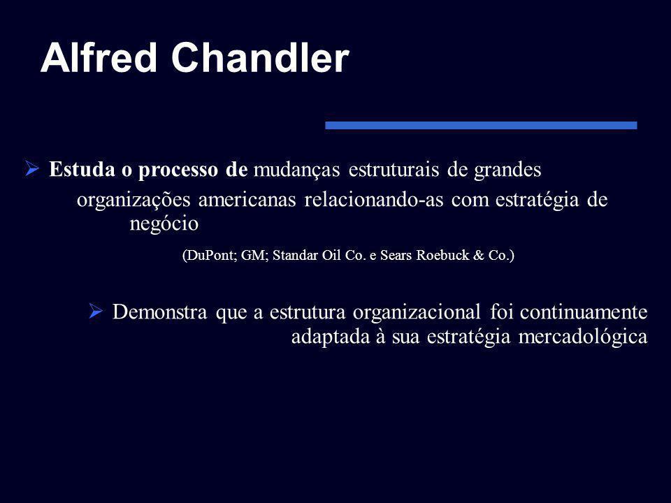 Alfred Chandler Estuda o processo de mudanças estruturais de grandes organizações americanas relacionando-as com estratégia de negócio (DuPont; GM; St