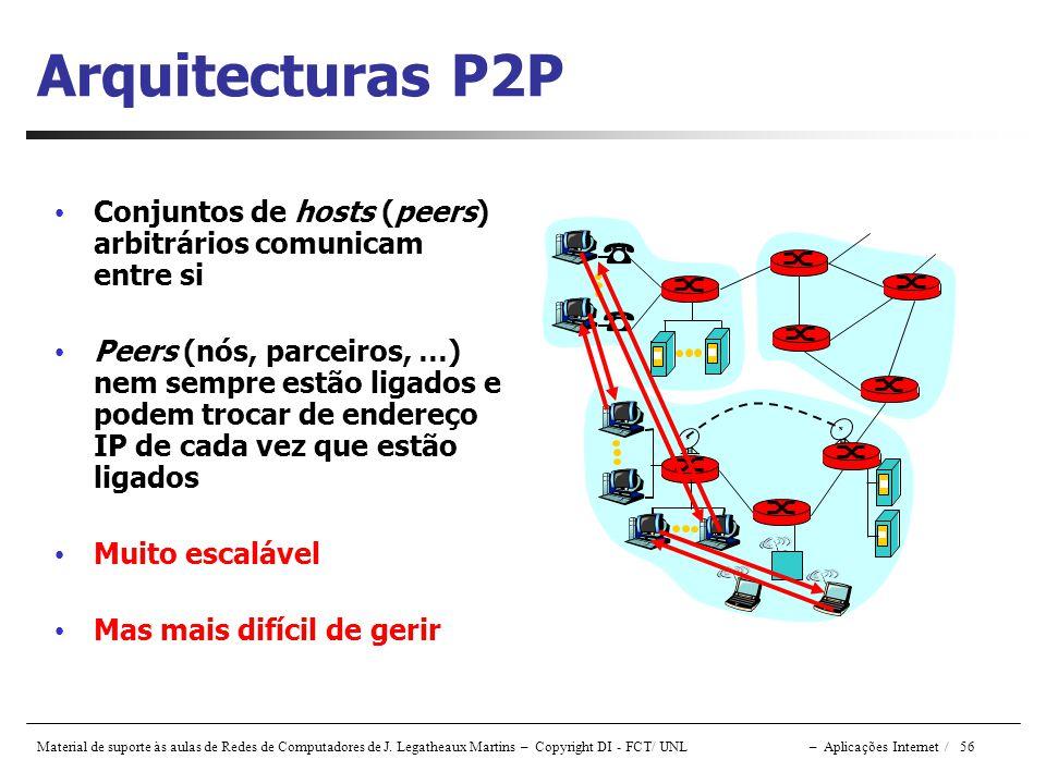 Material de suporte às aulas de Redes de Computadores de J.