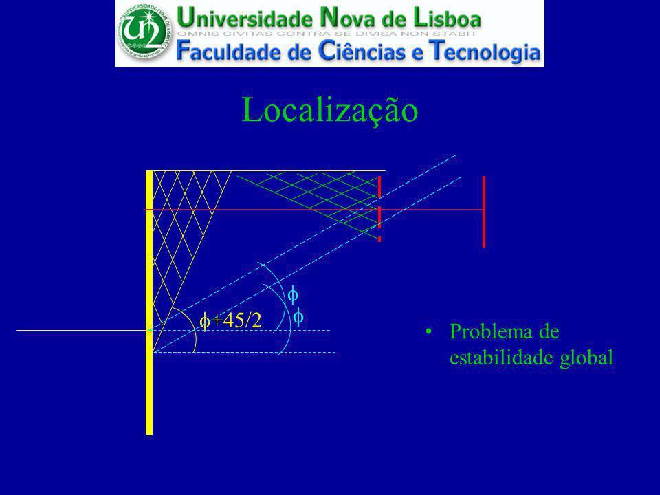 Localização +45/2 Problema de estabilidade global