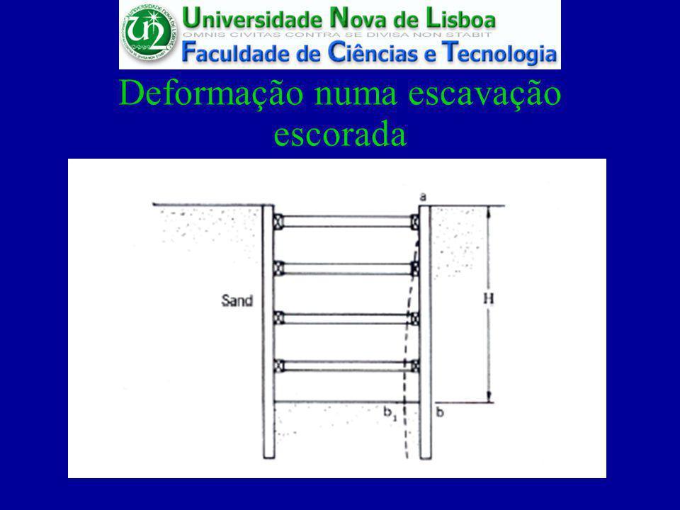 Influência do faseamento de construção (segundo Bowles 1996)
