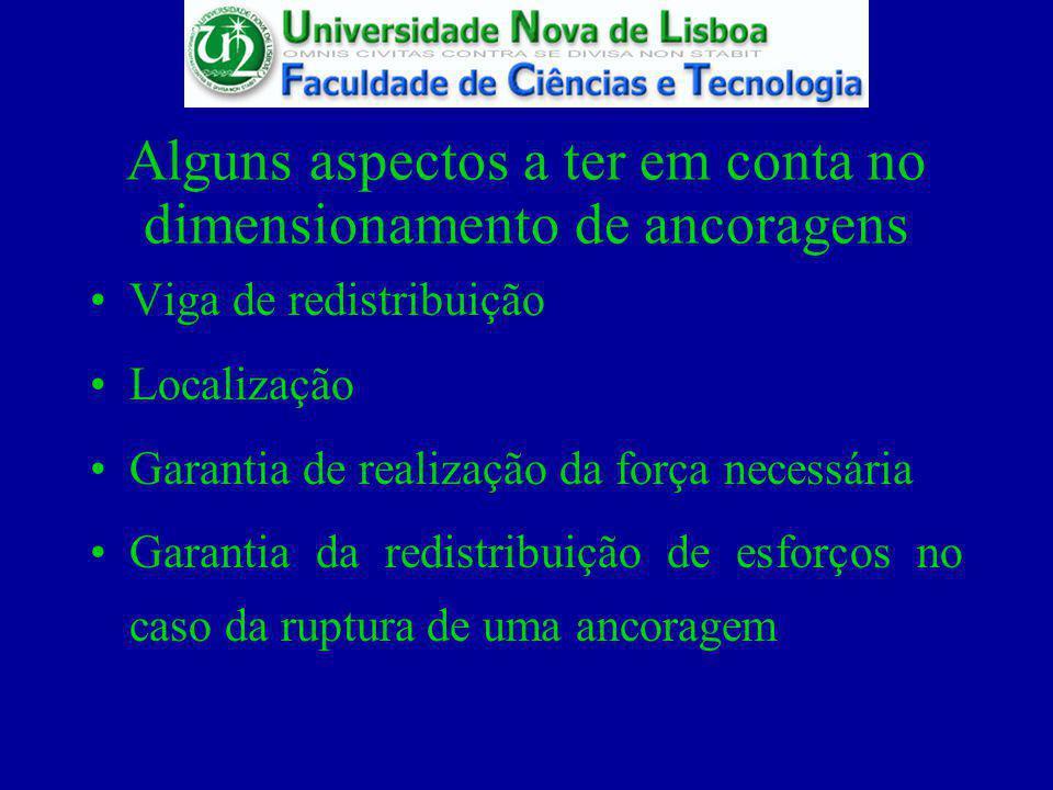 Viga de redistribuição Localização Garantia de realização da força necessária Garantia da redistribuição de esforços no caso da ruptura de uma ancorag