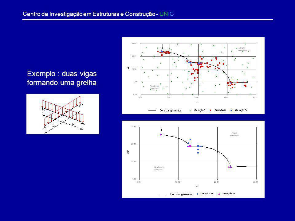 Centro de Investigação em Estruturas e Construção - UNIC Função Branin RCOS (BRC)