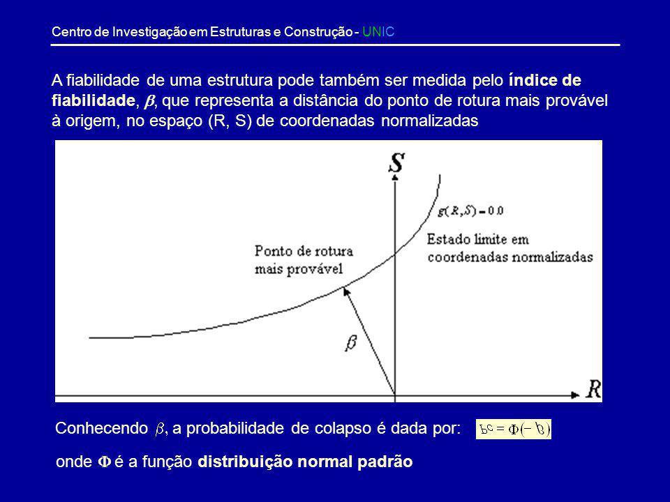 Centro de Investigação em Estruturas e Construção - UNIC nnXXX XXXg nc dx xxxfXXXgPP n n...... 2121,,, 0),,,( 21 ),,,( 0),,,( 21 21 A violação do esta