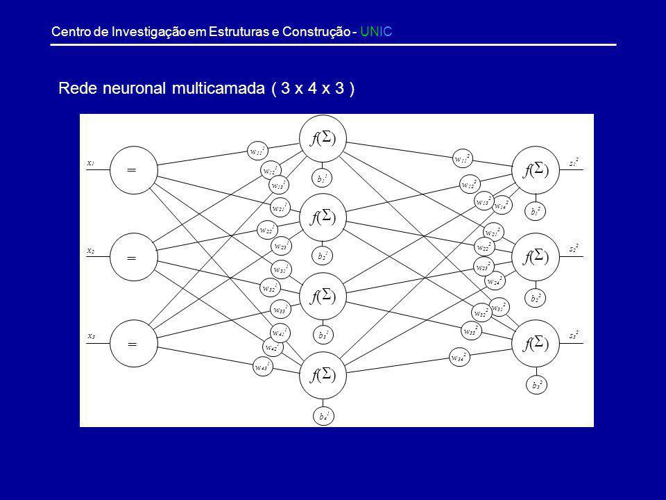 Centro de Investigação em Estruturas e Construção - UNIC O uso de redes neuronais tem vindo a generalizar-se em vários domínios, entre os quais a mecâ