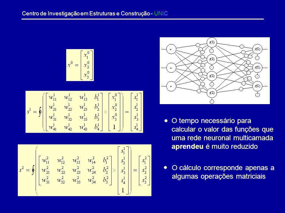 Centro de Investigação em Estruturas e Construção - UNIC w 24 2 f( ) f( ) f( ) f( ) f( ) f( ) f( ) w 11 1 w 12 1 w 13 1 b 1 1 w 21 1 w 22 1 w 23 1 b 2