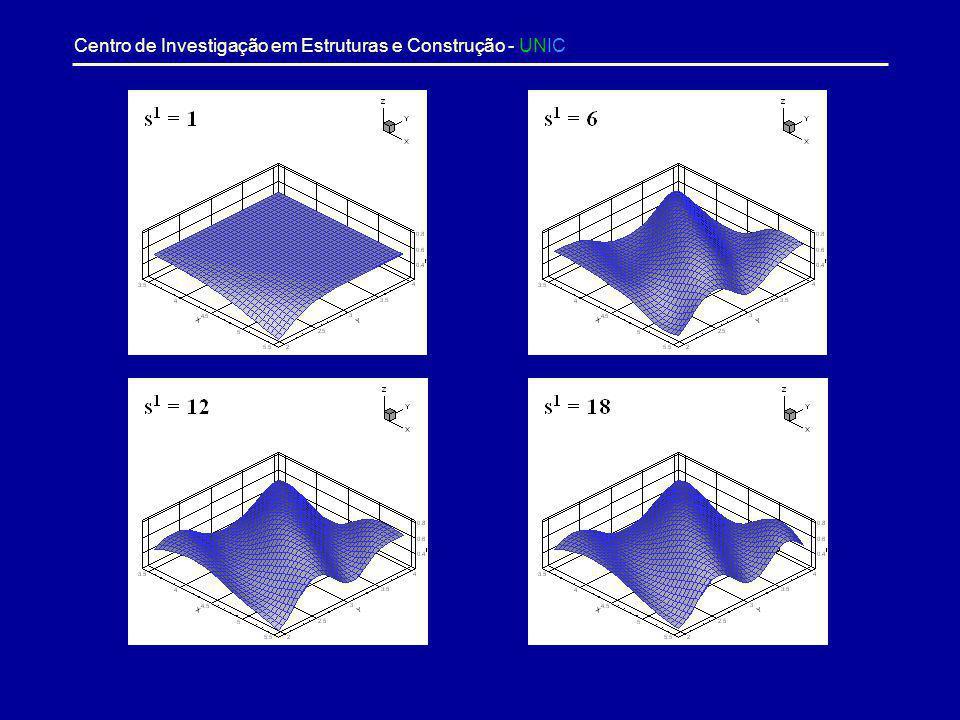 Centro de Investigação em Estruturas e Construção - UNIC Exemplo F(X,Y) = 0,3 + ( 2 Sin( X ) Cos ( Y ) + Sin ( X Y ) ) / 6 com X [3.5, 5.5] e Y [2.0,