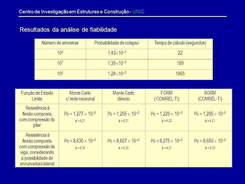 Centro de Investigação em Estruturas e Construção - UNIC s 1 - número de neurónios da camada intermédia máx (%) N (pilar)N (viga)M (pilar e viga) 41,4