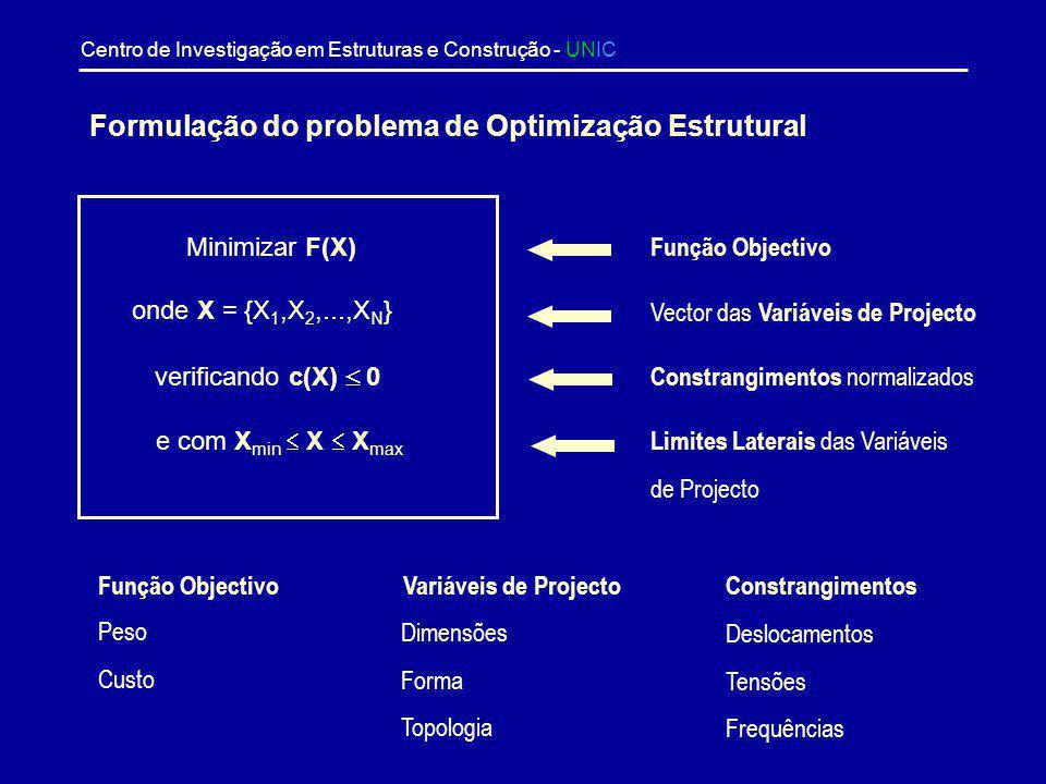 Centro de Investigação em Estruturas e Construção - UNIC Optimização Estrutural Engloba um conjunto de teorias e métodos que procuram obter a estrutur