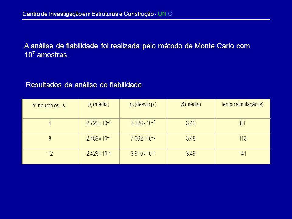 Centro de Investigação em Estruturas e Construção - UNIC Considerou-se um conjunto de treino com 8 x 8 x 8 = 512 pontos e um conjunto de teste com 7 x