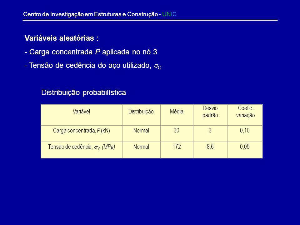 Centro de Investigação em Estruturas e Construção - UNIC ny nx P 1 2 3 4 1 2 3 4 5 6 Função objectivo : - Massa da treliça Variáveis de projecto : - À