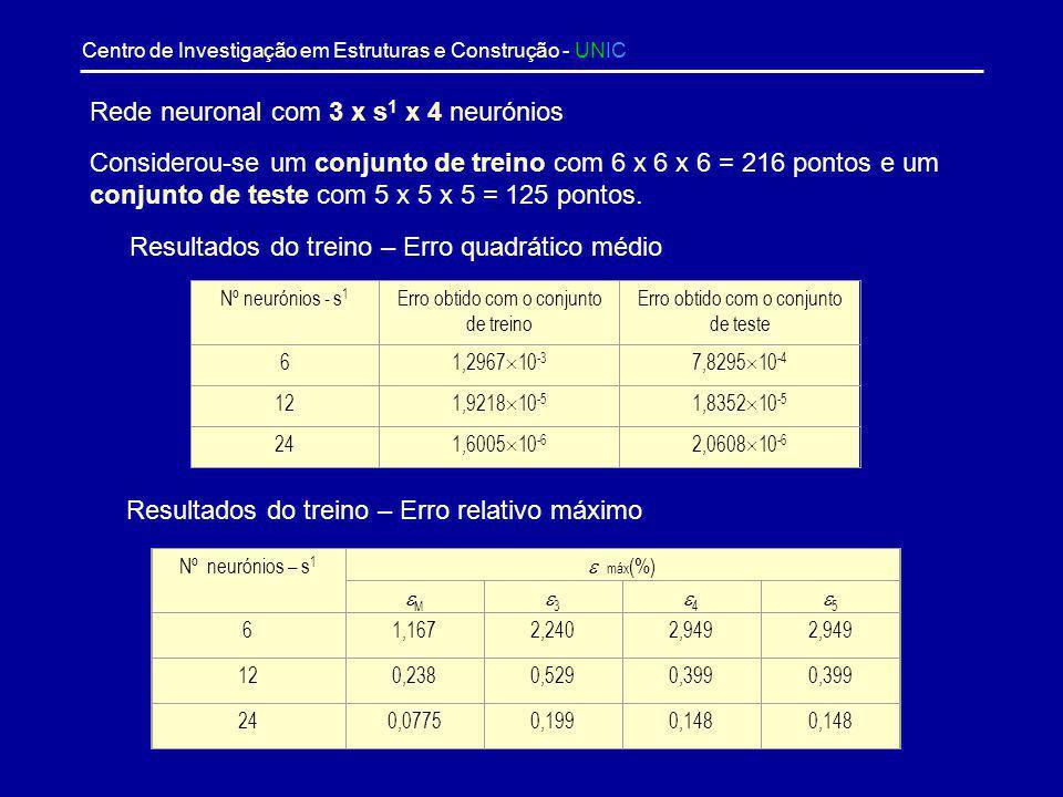 Centro de Investigação em Estruturas e Construção - UNIC Verificou-se que as barras 3, 4 e 5 eram as mais solicitadas, e definiram- se três funções de