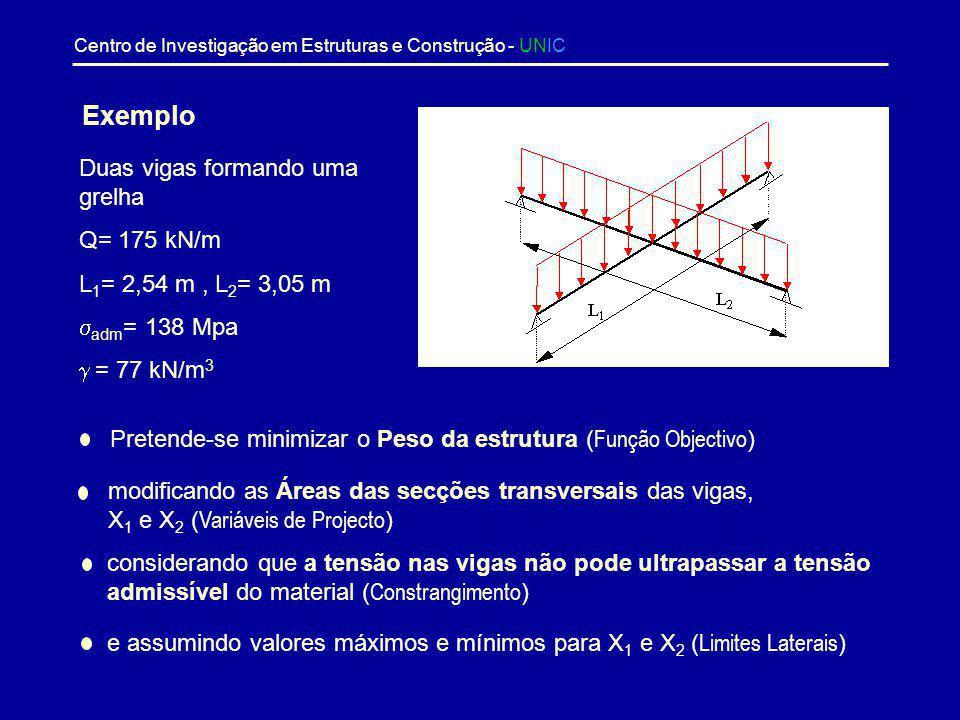 Centro de Investigação em Estruturas e Construção - UNIC Minimizar F(X) Função Objectivo verificando c(X) 0 onde X = {X 1,X 2,,X N } Vector das Variáv