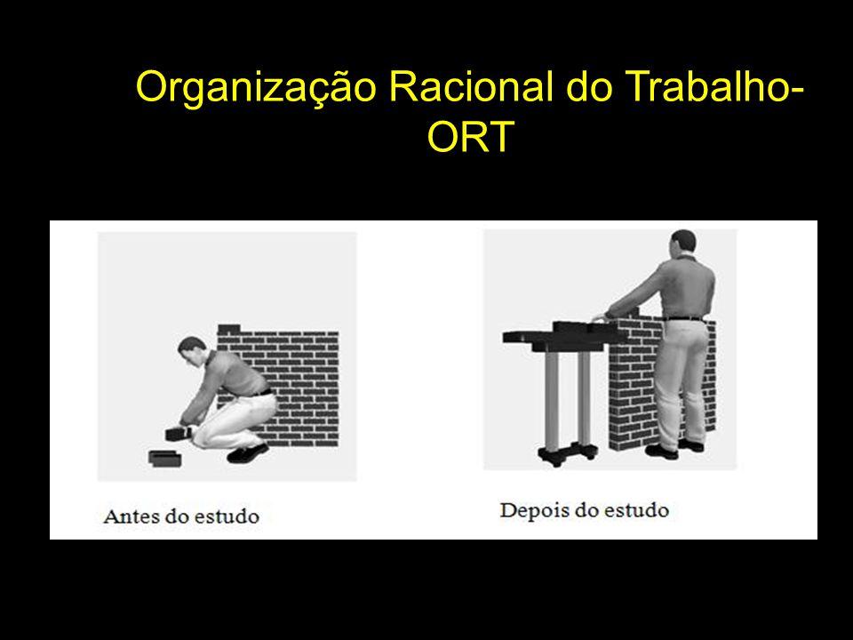Organização Racional do Trabalho- ORT