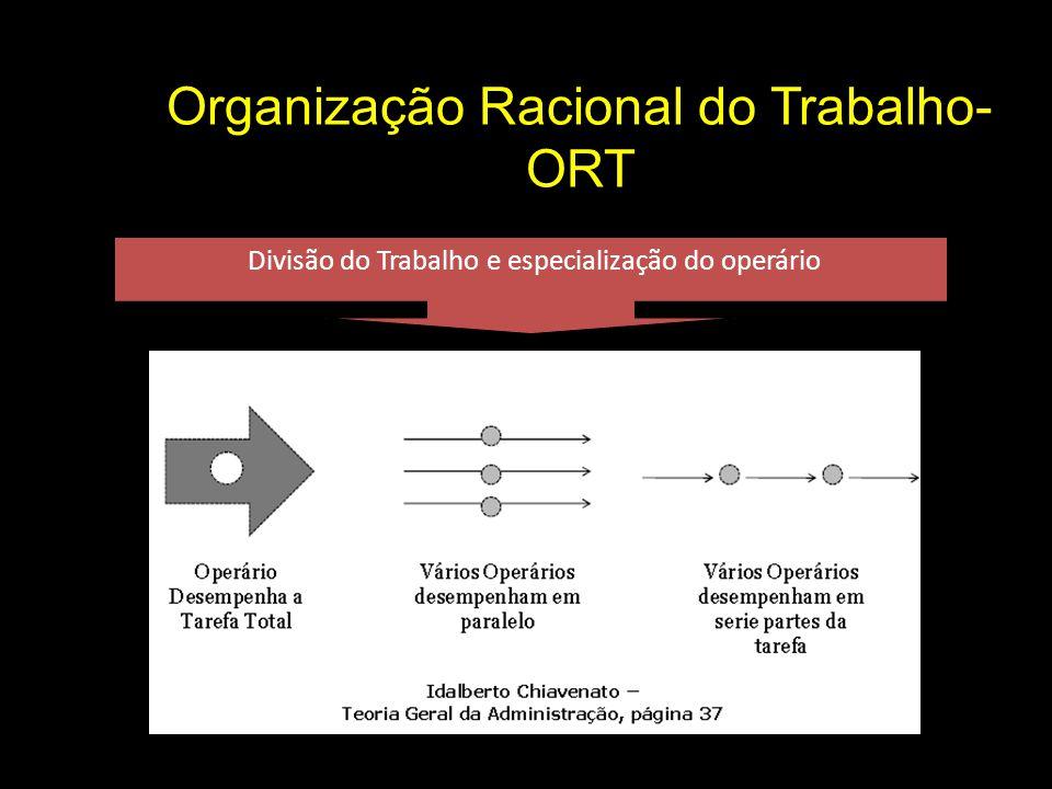 Organização Racional do Trabalho- ORT Divisão do Trabalho e especialização do operário