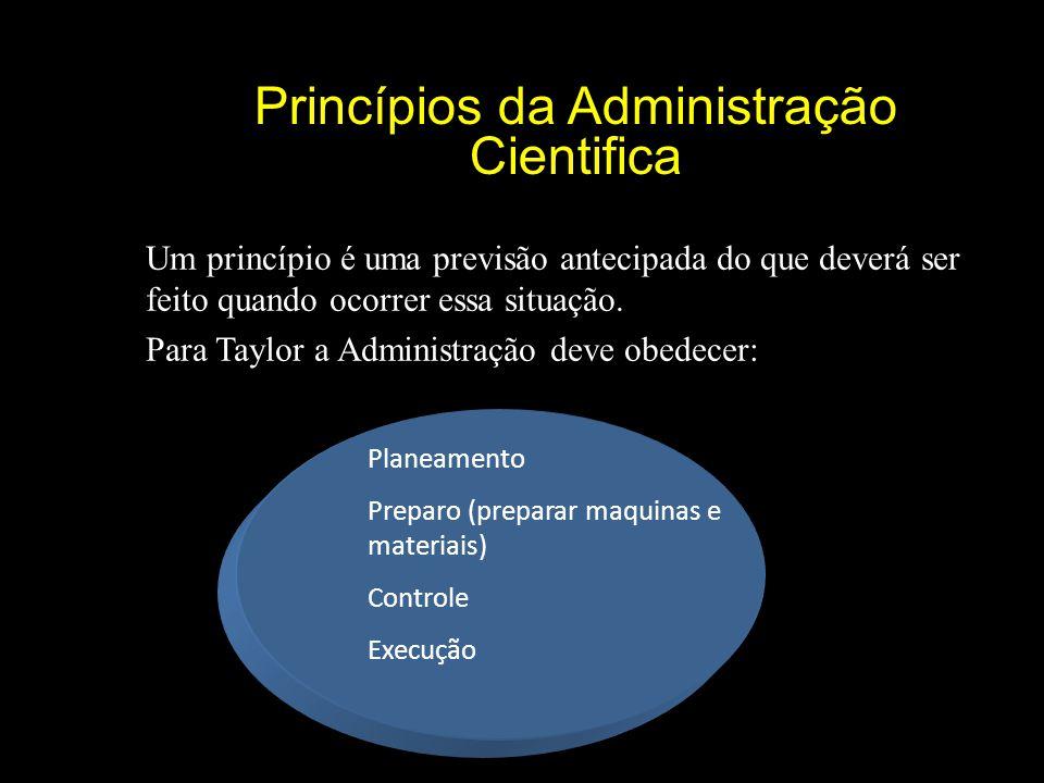 Princípios da Administração Cientifica Um princípio é uma previsão antecipada do que deverá ser feito quando ocorrer essa situação.