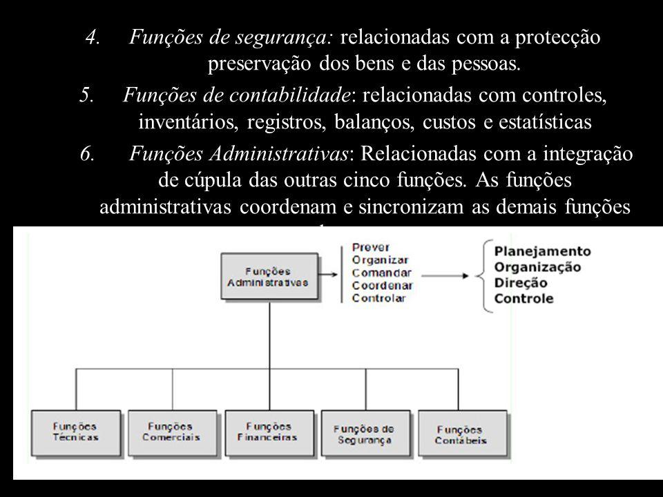4.Funções de segurança: relacionadas com a protecção preservação dos bens e das pessoas.