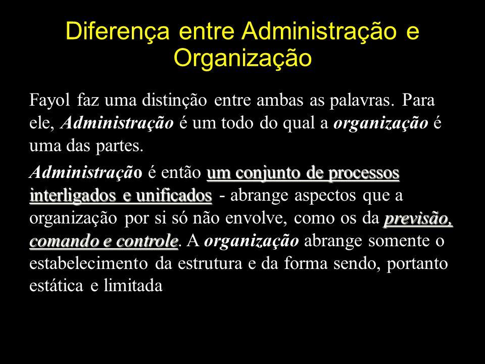 Diferença entre Administração e Organização Fayol faz uma distinção entre ambas as palavras.
