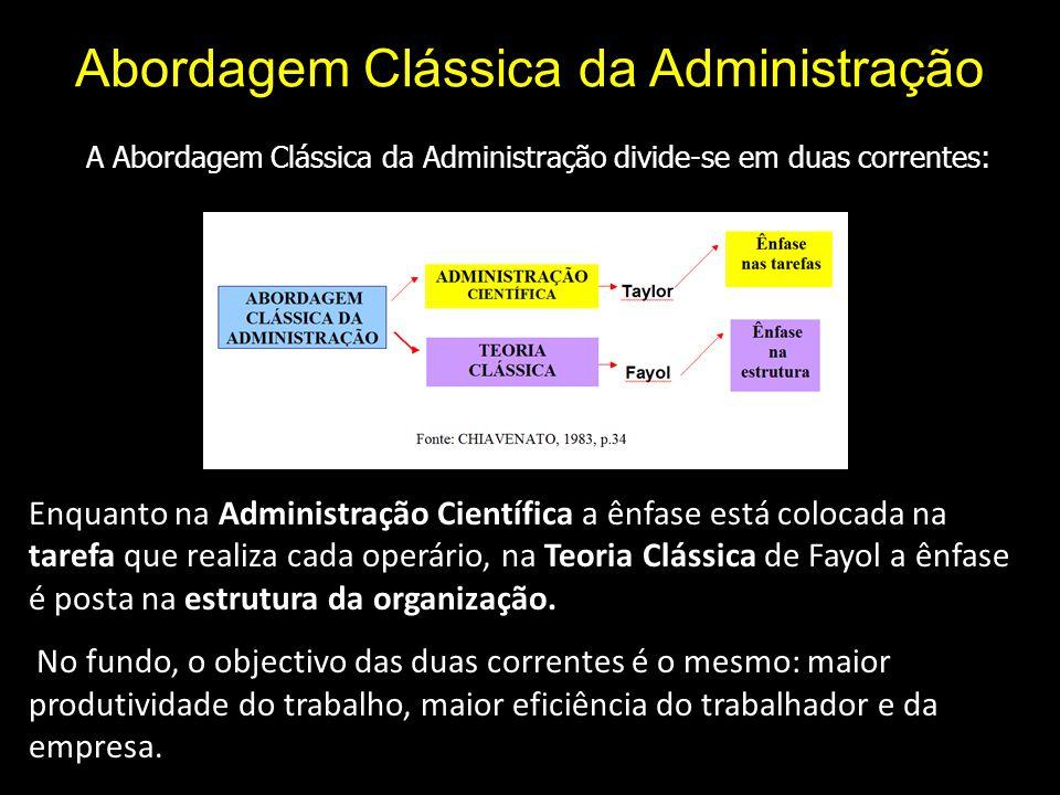 Abordagem Clássica da Administração Enquanto na Administração Científica a ênfase está colocada na tarefa que realiza cada operário, na Teoria Clássica de Fayol a ênfase é posta na estrutura da organização.