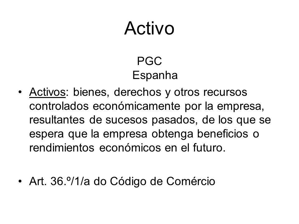 Activo PGC Espanha Activos: bienes, derechos y otros recursos controlados económicamente por la empresa, resultantes de sucesos pasados, de los que se