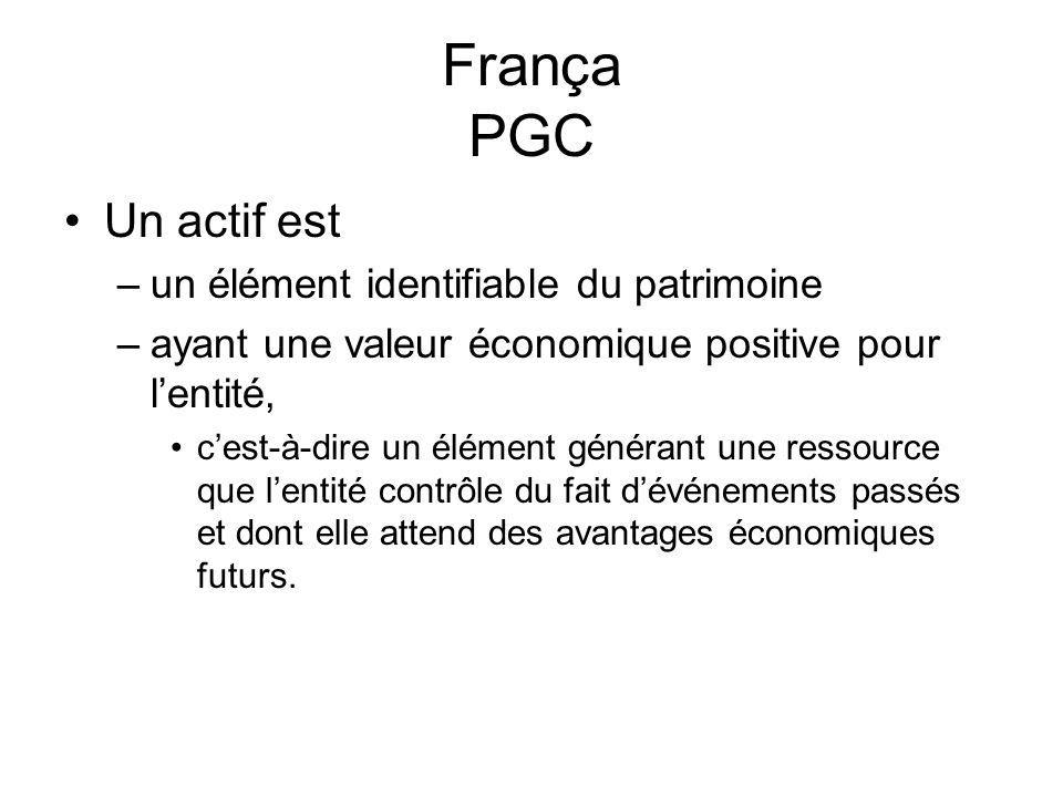 França PGC Un actif est –un élément identifiable du patrimoine –ayant une valeur économique positive pour lentité, cest-à-dire un élément générant une