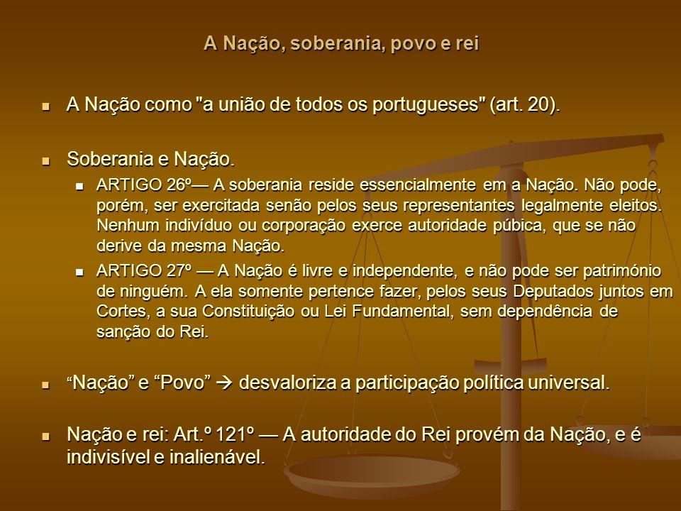 A Nação, soberania, povo e rei A Nação como a união de todos os portugueses (art.
