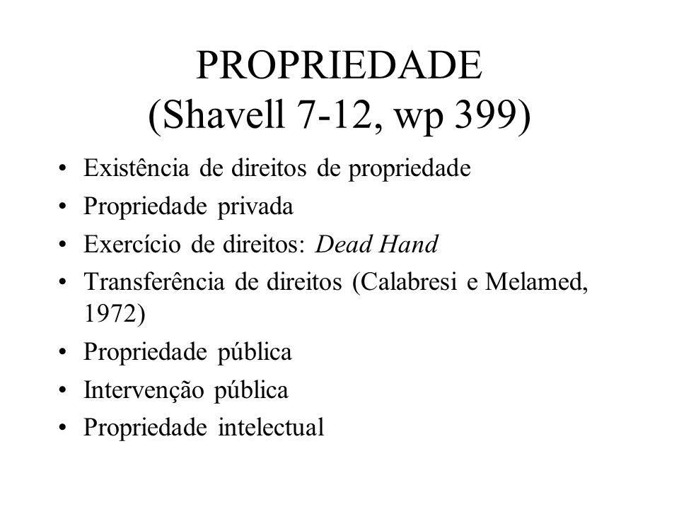 PROPRIEDADE (Shavell 7-12, wp 399) Existência de direitos de propriedade Propriedade privada Exercício de direitos: Dead Hand Transferência de direito
